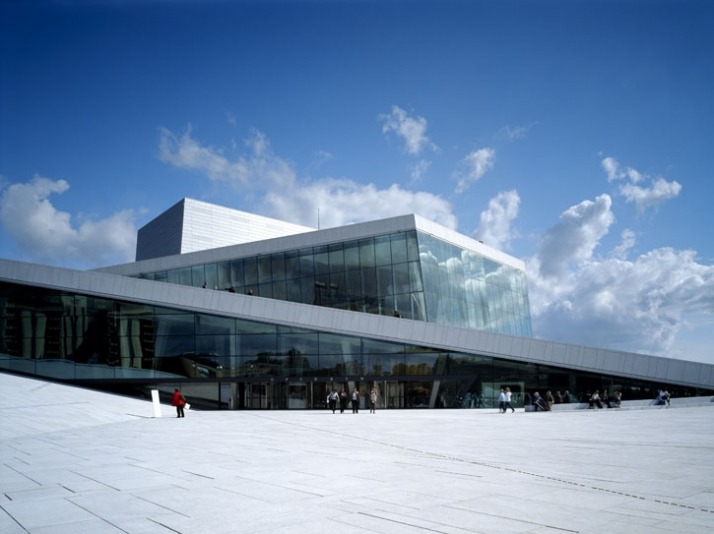 The following are top things to do in Oslo